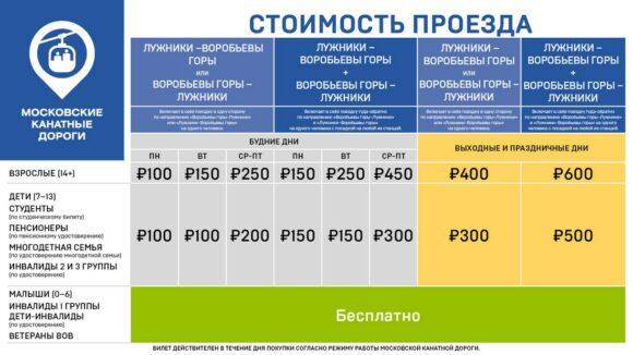 Цены и категории билетов